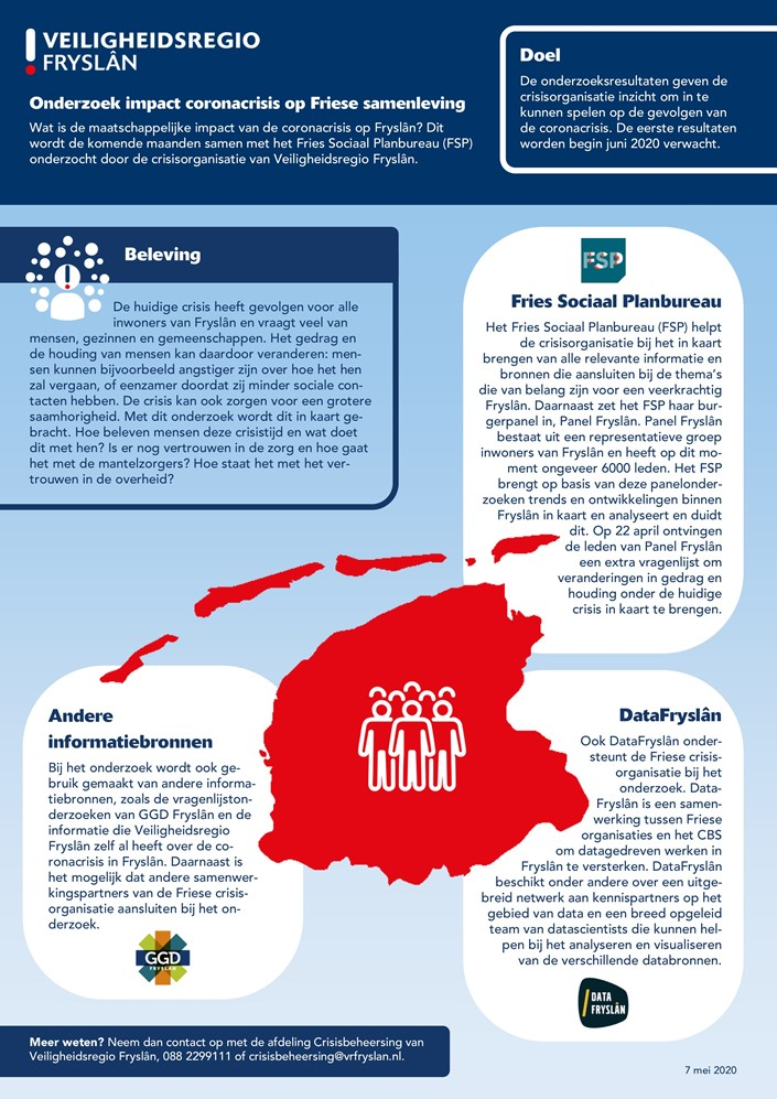 Factsheet FSP