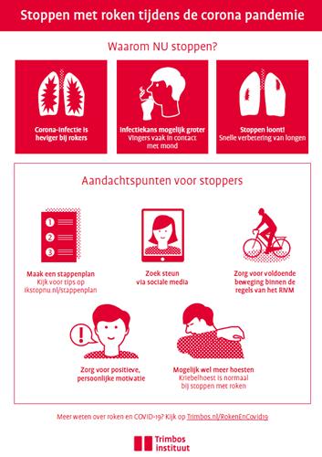 Infographic stoppen met roken tijdens de corona pandemie