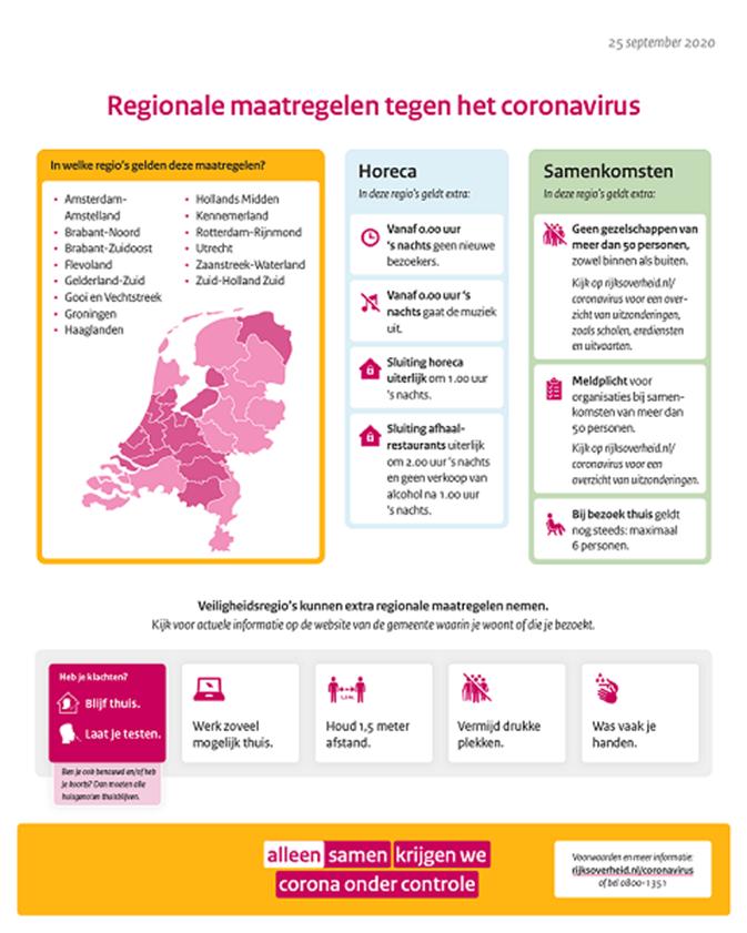 Factsheet Rijksoverheid - Regionale maatregelen tegen het coronavirus